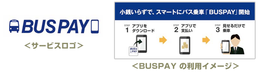 「BUS PAY」サービスロゴと利用イメージ