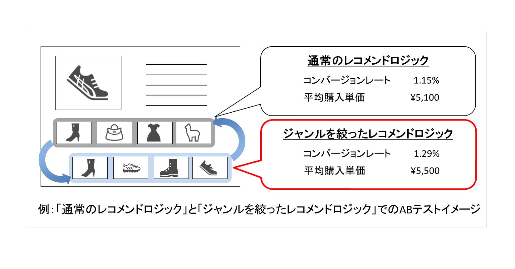http://www.veritrans.co.jp/info/uploads/ABtes_1.png